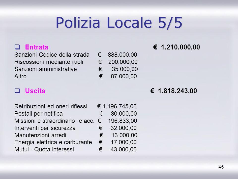 Polizia Locale 5/5 Entrata € 1.210.000,00 Uscita € 1.818.243,00