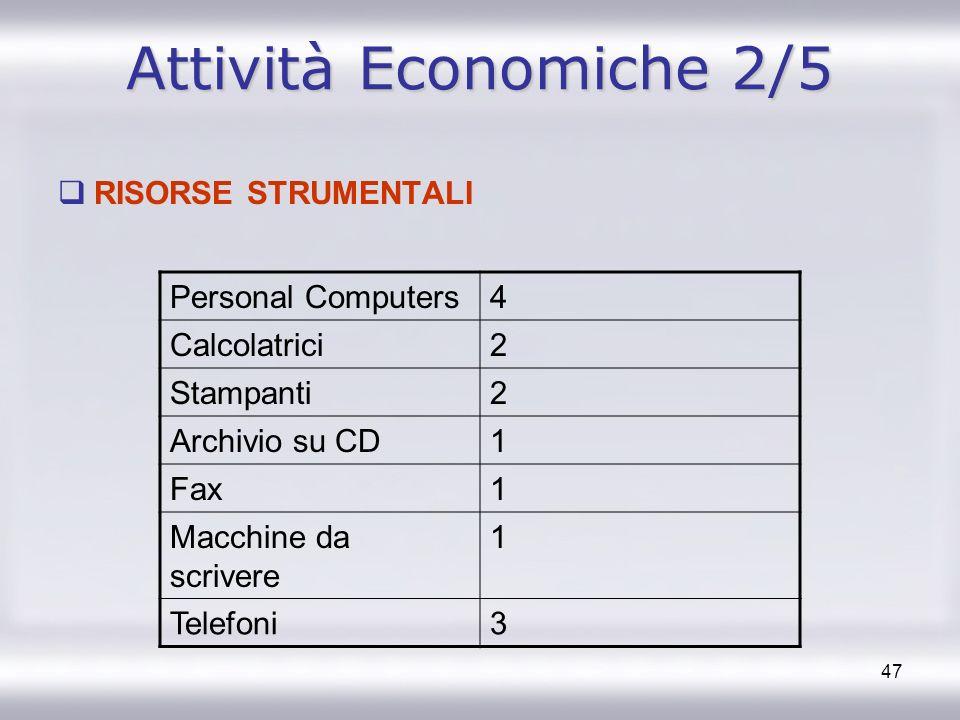 Attività Economiche 2/5 RISORSE STRUMENTALI Personal Computers 4