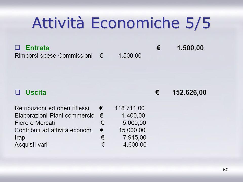Attività Economiche 5/5 Entrata € 1.500,00 Uscita € 152.626,00