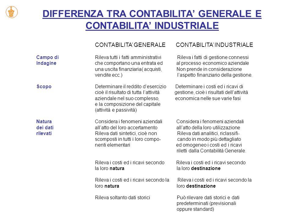 DIFFERENZA TRA CONTABILITA' GENERALE E CONTABILITA' INDUSTRIALE
