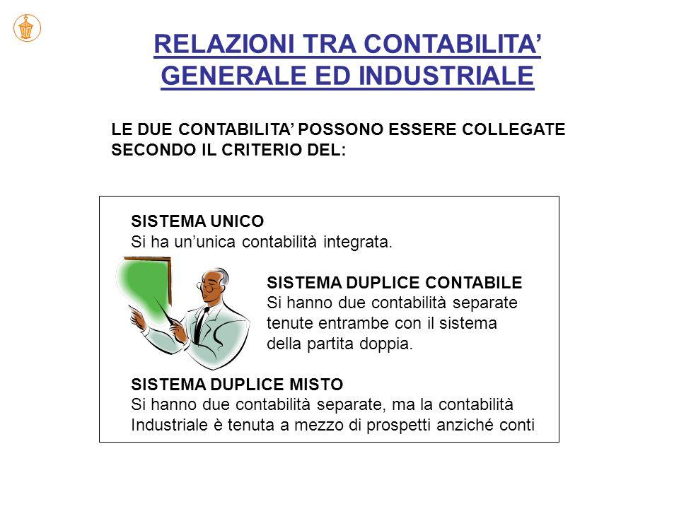 RELAZIONI TRA CONTABILITA' GENERALE ED INDUSTRIALE