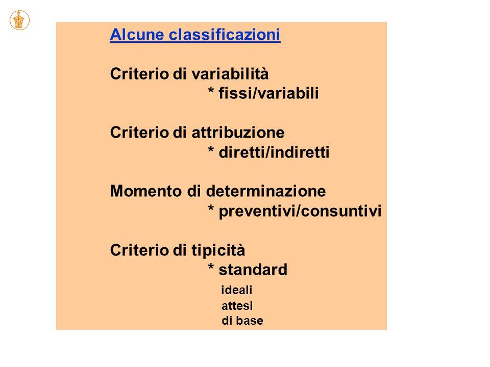 Criterio di variabilità * fissi/variabili Criterio di attribuzione