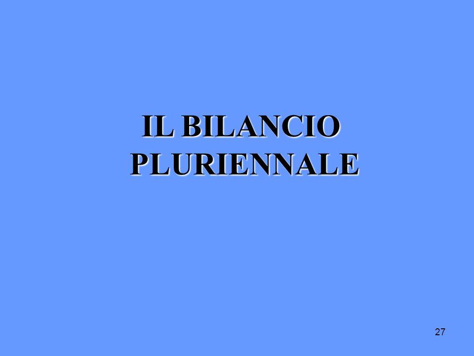 IL BILANCIO PLURIENNALE