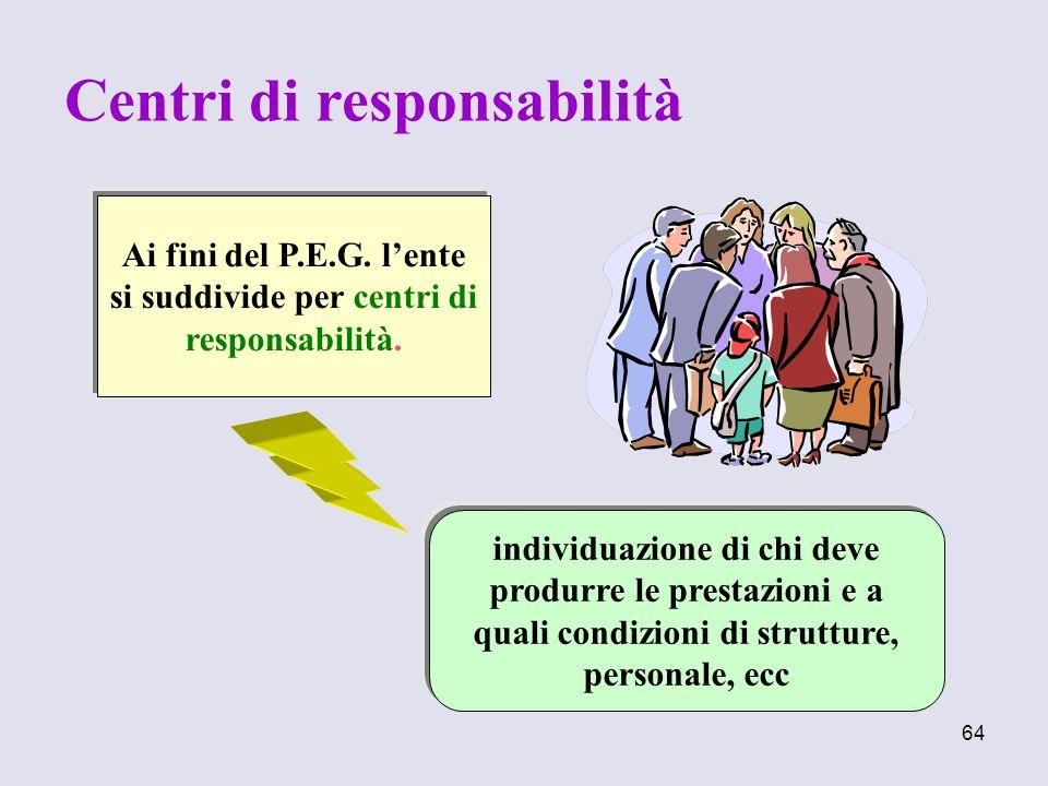 Ai fini del P.E.G. l'ente si suddivide per centri di responsabilità.