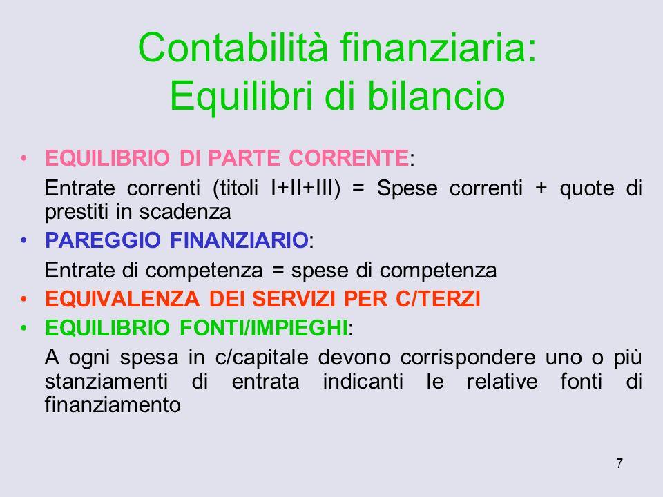 Contabilità finanziaria: Equilibri di bilancio