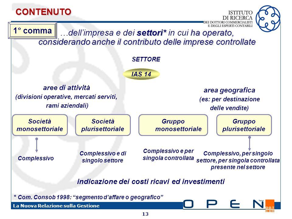 CONTENUTO 1° comma. …segue. …dell'impresa e dei settori* in cui ha operato, considerando anche il contributo delle imprese controllate.