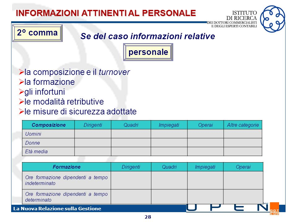 Se del caso informazioni relative