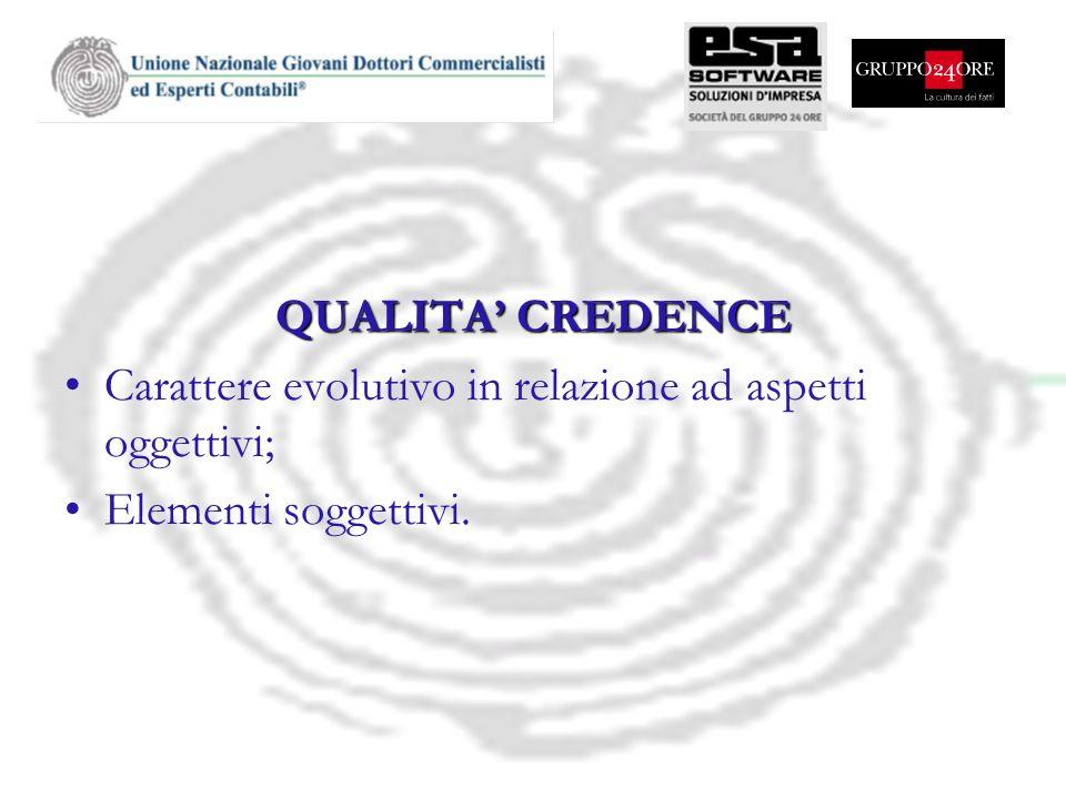 QUALITA' CREDENCE Carattere evolutivo in relazione ad aspetti oggettivi; Elementi soggettivi.