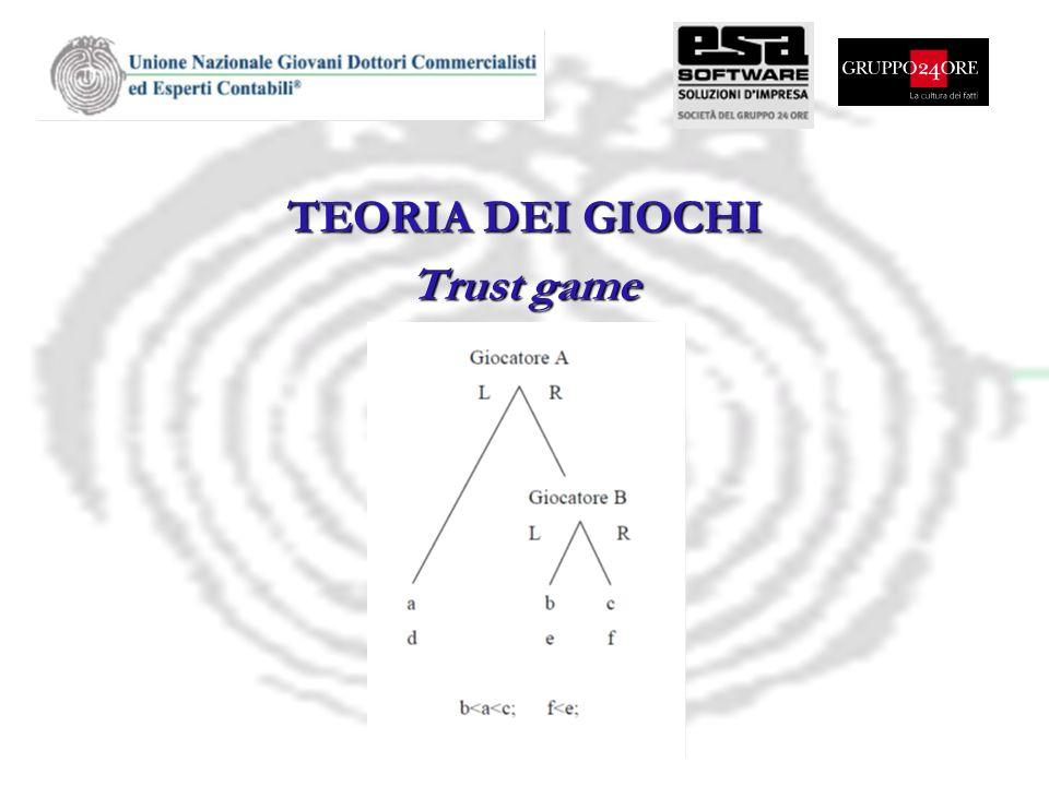TEORIA DEI GIOCHI Trust game