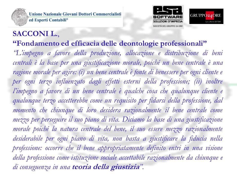 SACCONI L., Fondamento ed efficacia delle deontologie professionali