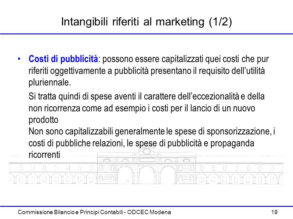 Intangibili riferiti al marketing (1/2)