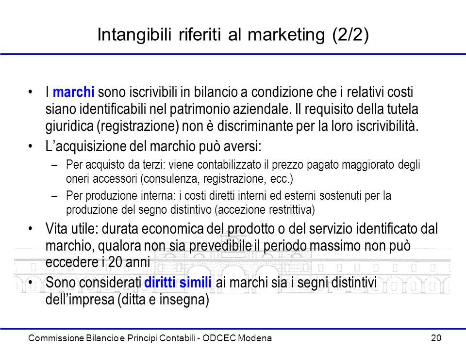 Intangibili riferiti al marketing (2/2)