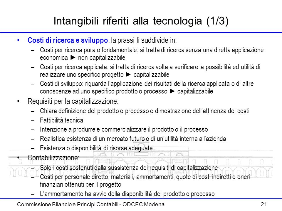 Intangibili riferiti alla tecnologia (1/3)