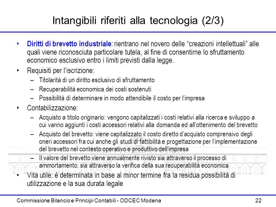 Intangibili riferiti alla tecnologia (2/3)