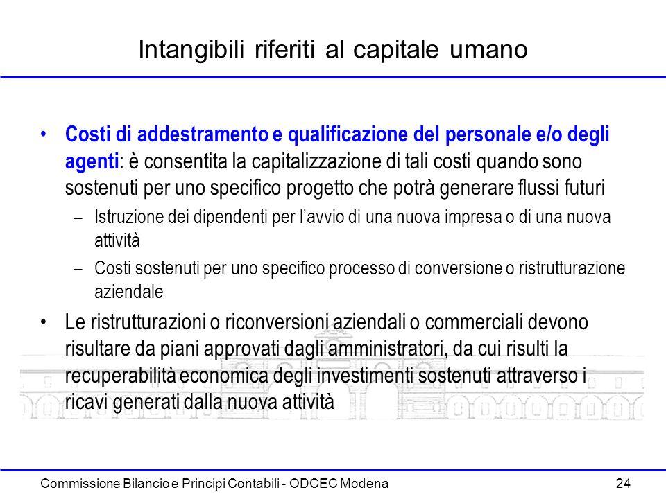 Intangibili riferiti al capitale umano