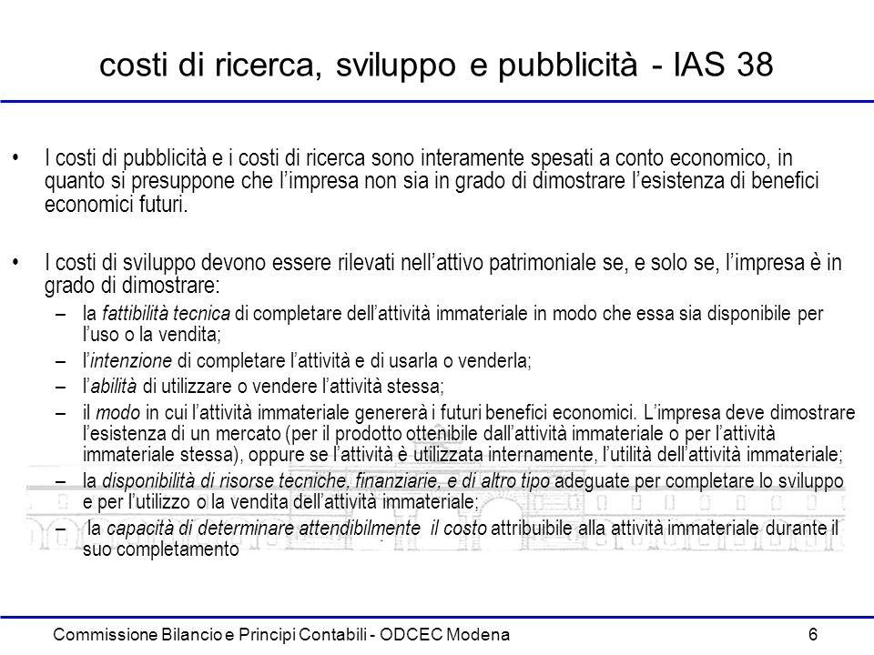 costi di ricerca, sviluppo e pubblicità - IAS 38
