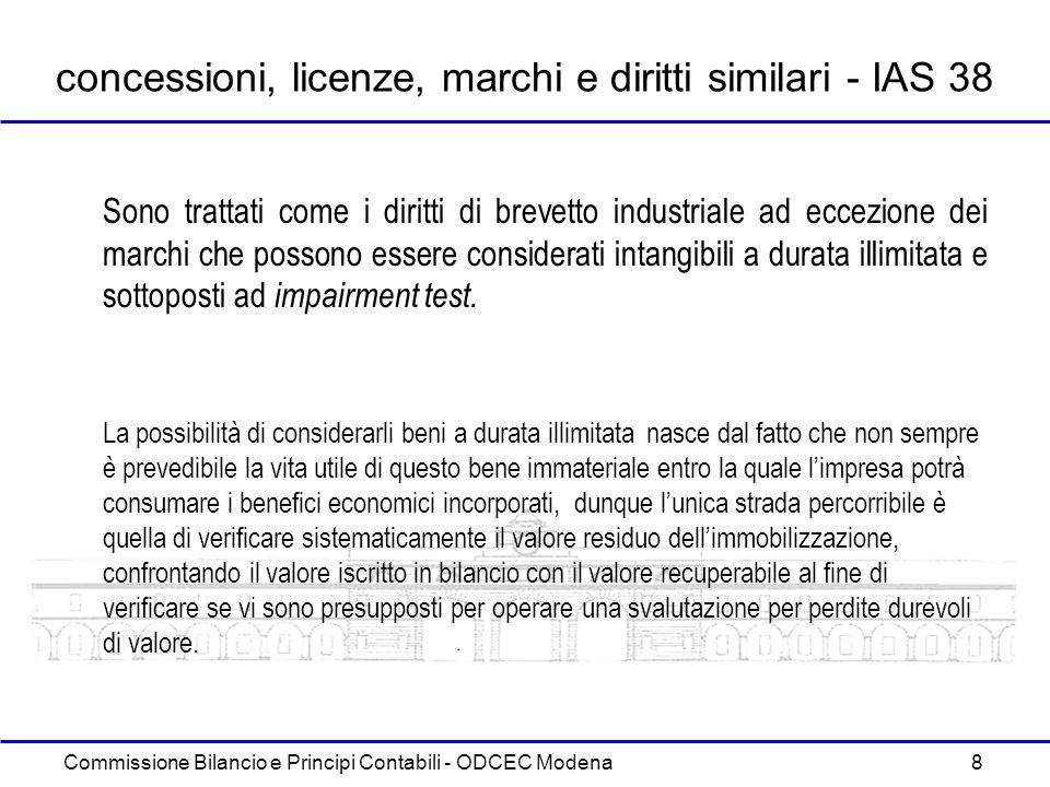 concessioni, licenze, marchi e diritti similari - IAS 38