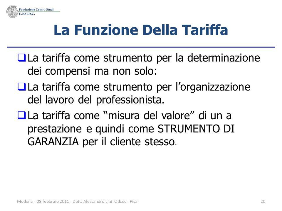La Funzione Della Tariffa