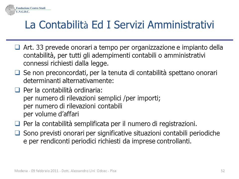 La Contabilità Ed I Servizi Amministrativi