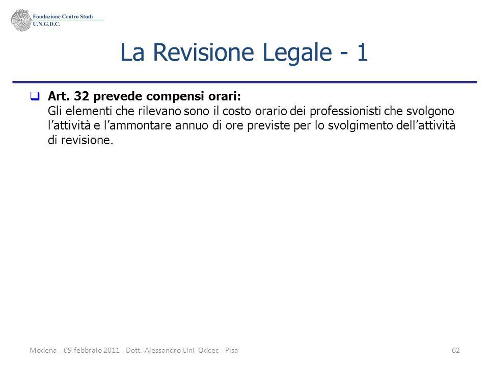 La Revisione Legale - 1