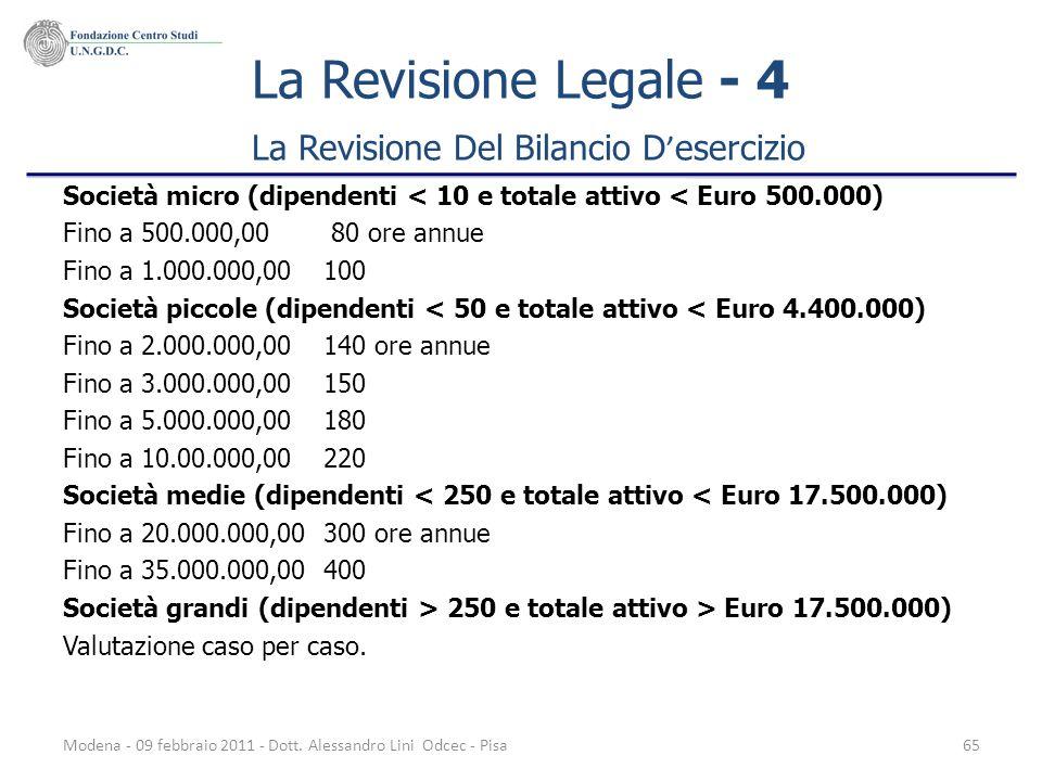 La Revisione Legale - 4 La Revisione Del Bilancio D'esercizio