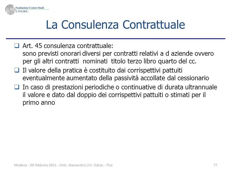 La Consulenza Contrattuale