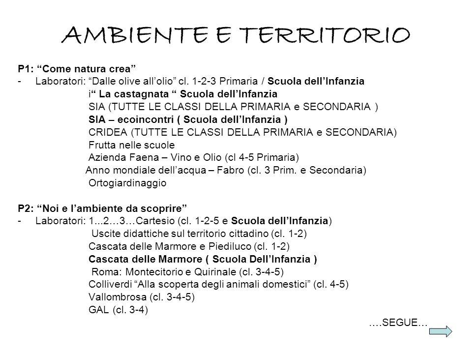 AMBIENTE E TERRITORIO P1: Come natura crea