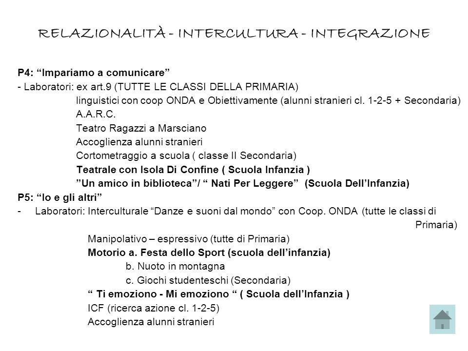 RELAZIONALITÀ - INTERCULTURA - INTEGRAZIONE