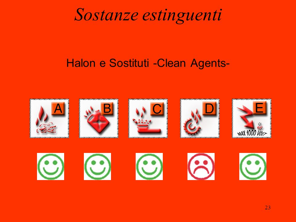 Halon e Sostituti -Clean Agents-