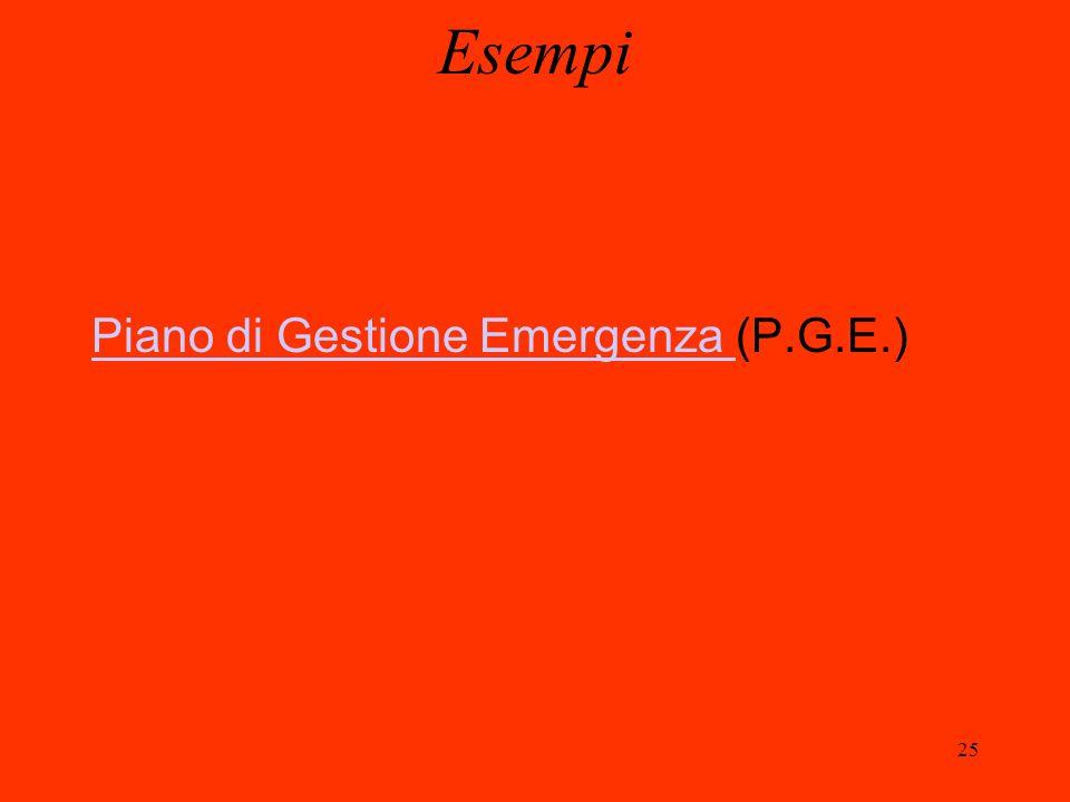 Esempi Piano di Gestione Emergenza (P.G.E.)
