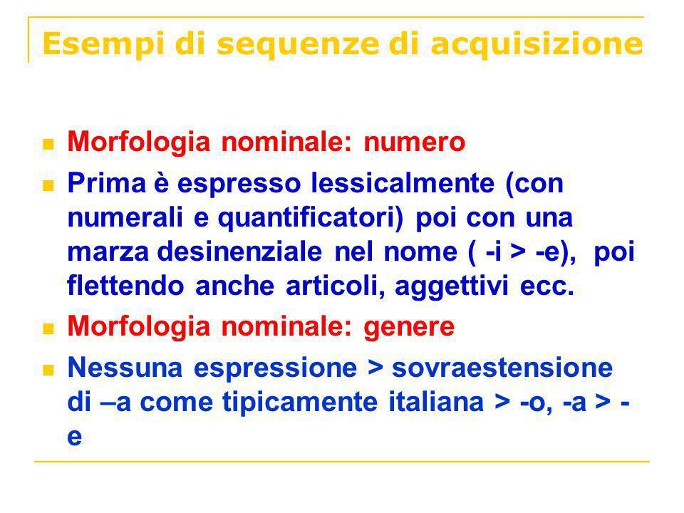 Esempi di sequenze di acquisizione