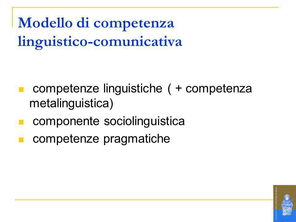 Modello di competenza linguistico-comunicativa