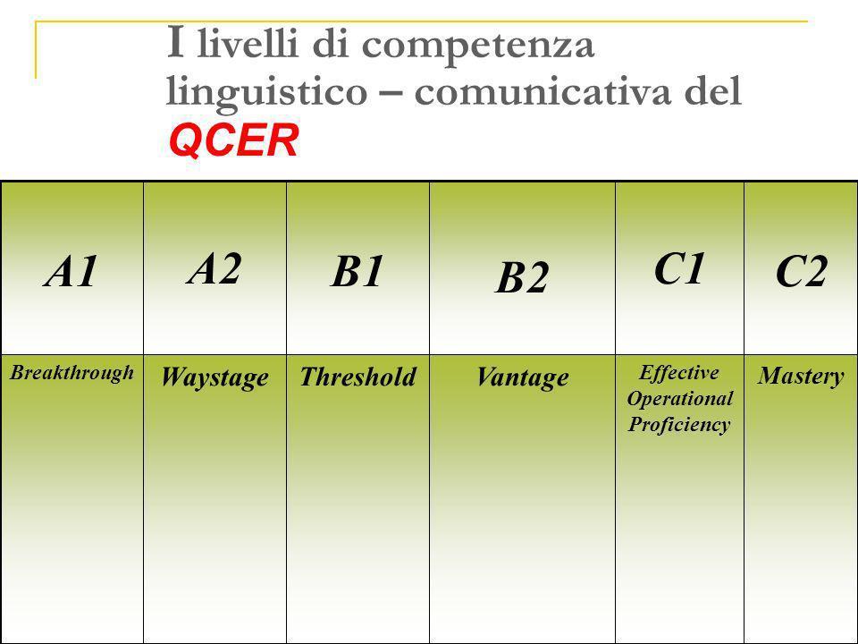 I livelli di competenza linguistico – comunicativa del QCER