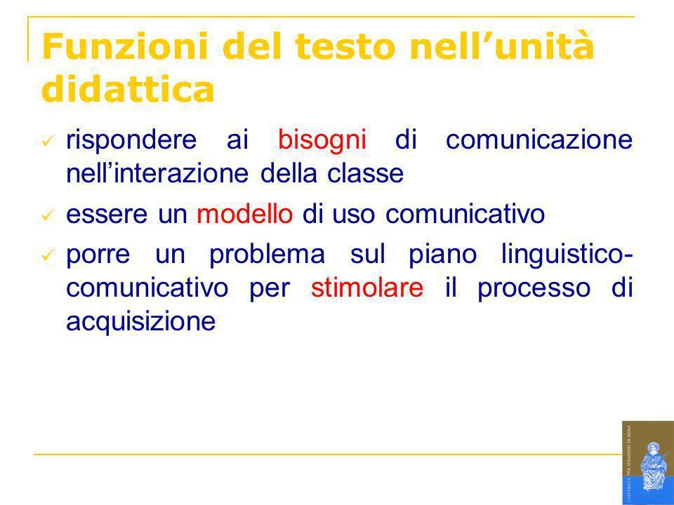Funzioni del testo nell'unità didattica