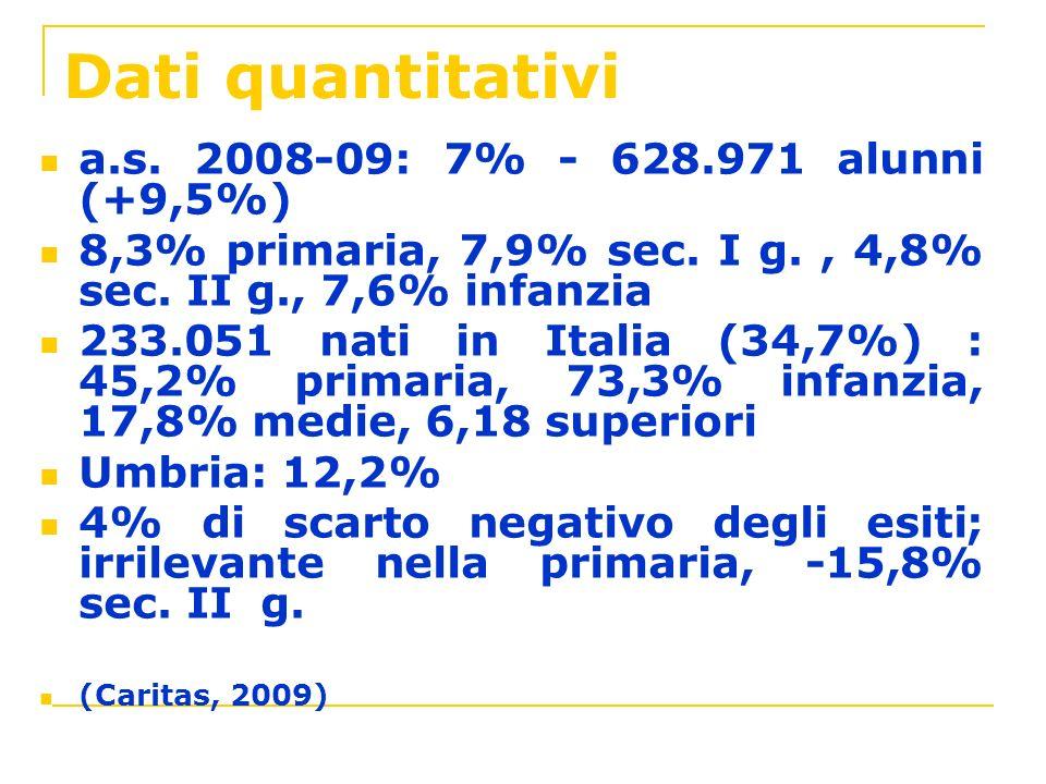 Dati quantitativi a.s. 2008-09: 7% - 628.971 alunni (+9,5%)