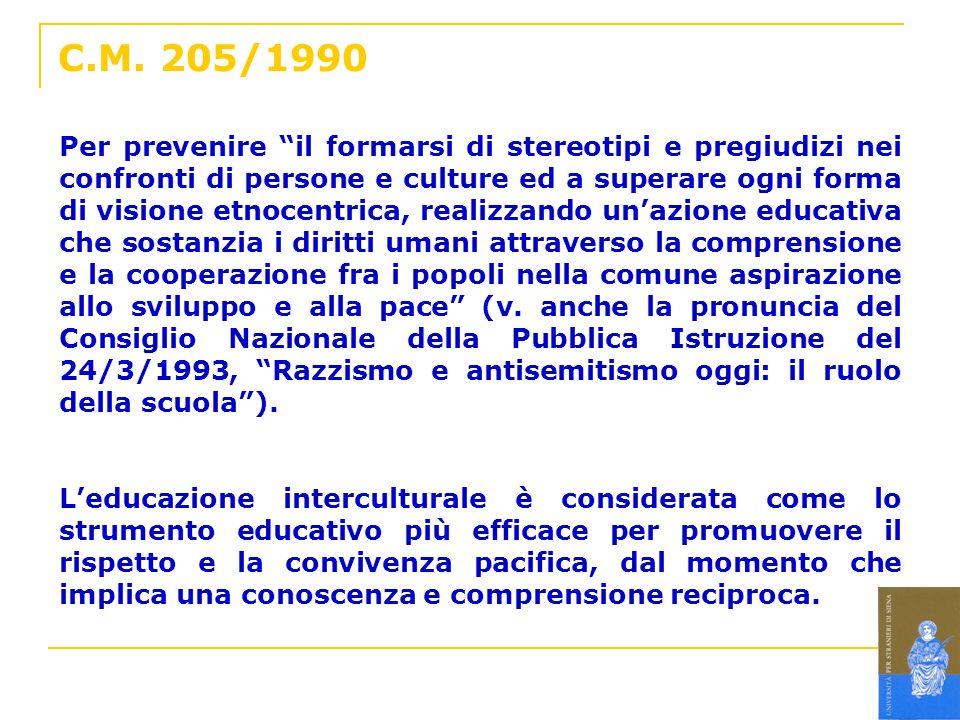 C.M. 205/1990
