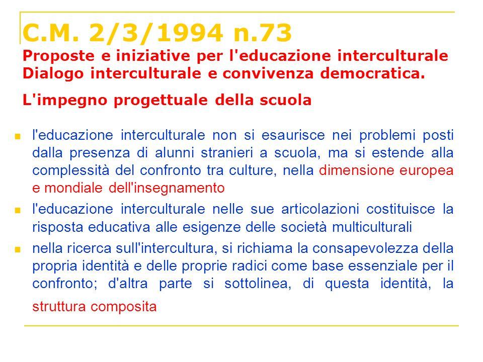 C.M. 2/3/1994 n.73 Proposte e iniziative per l educazione interculturale Dialogo interculturale e convivenza democratica. L impegno progettuale della scuola