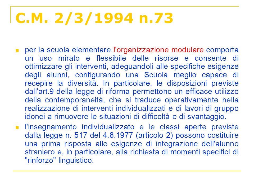 C.M. 2/3/1994 n.73