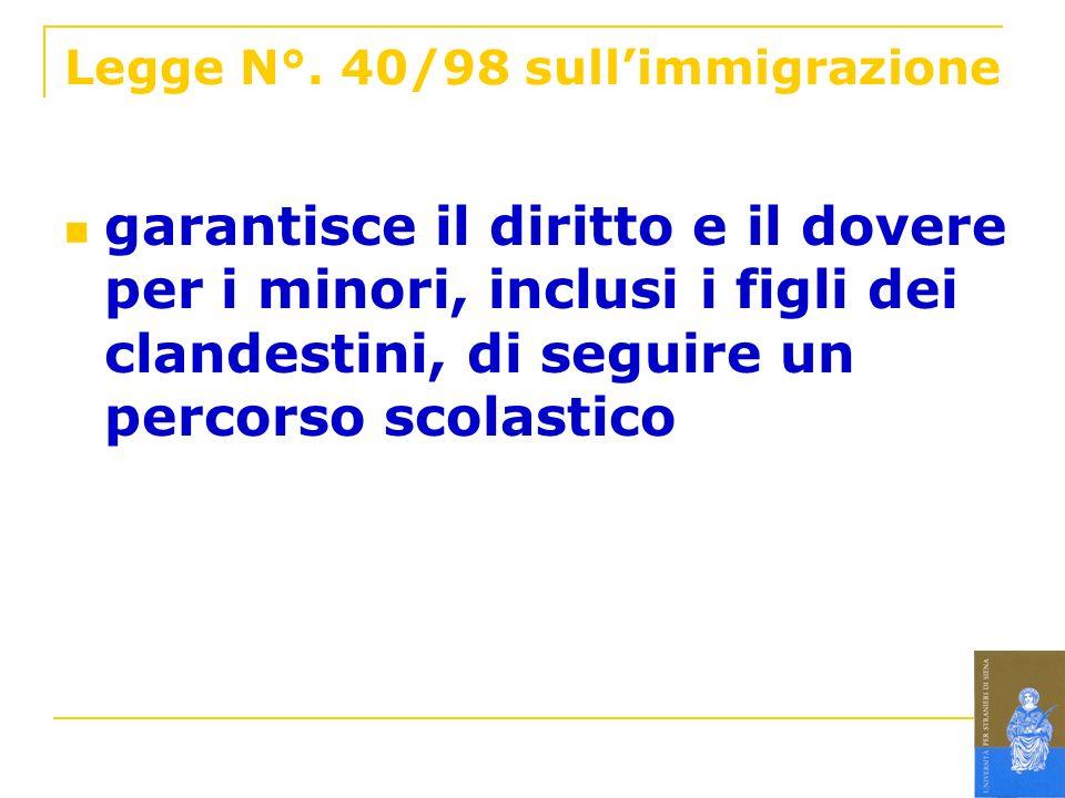 Legge N°. 40/98 sull'immigrazione