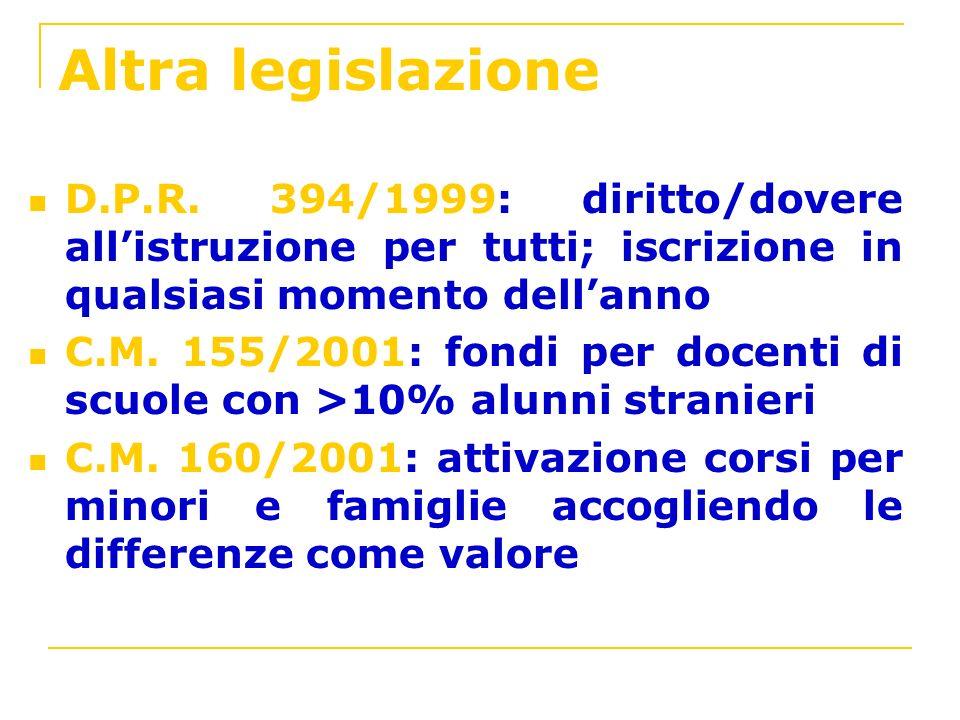Altra legislazione D.P.R. 394/1999: diritto/dovere all'istruzione per tutti; iscrizione in qualsiasi momento dell'anno.