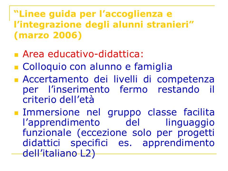 Area educativo-didattica: Colloquio con alunno e famiglia
