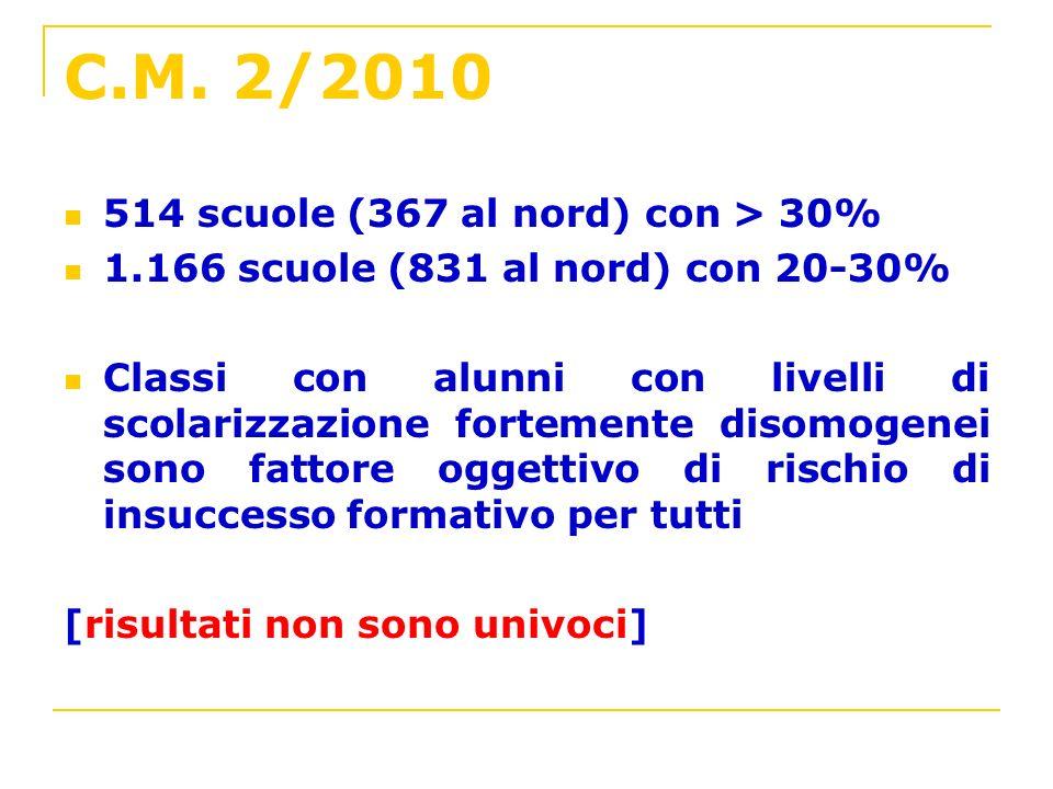 C.M. 2/2010 514 scuole (367 al nord) con > 30%