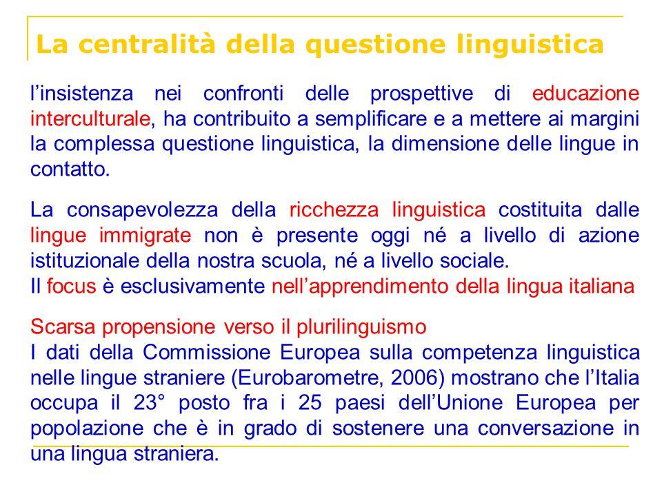 La centralità della questione linguistica