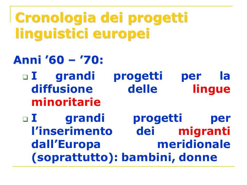 Cronologia dei progetti linguistici europei