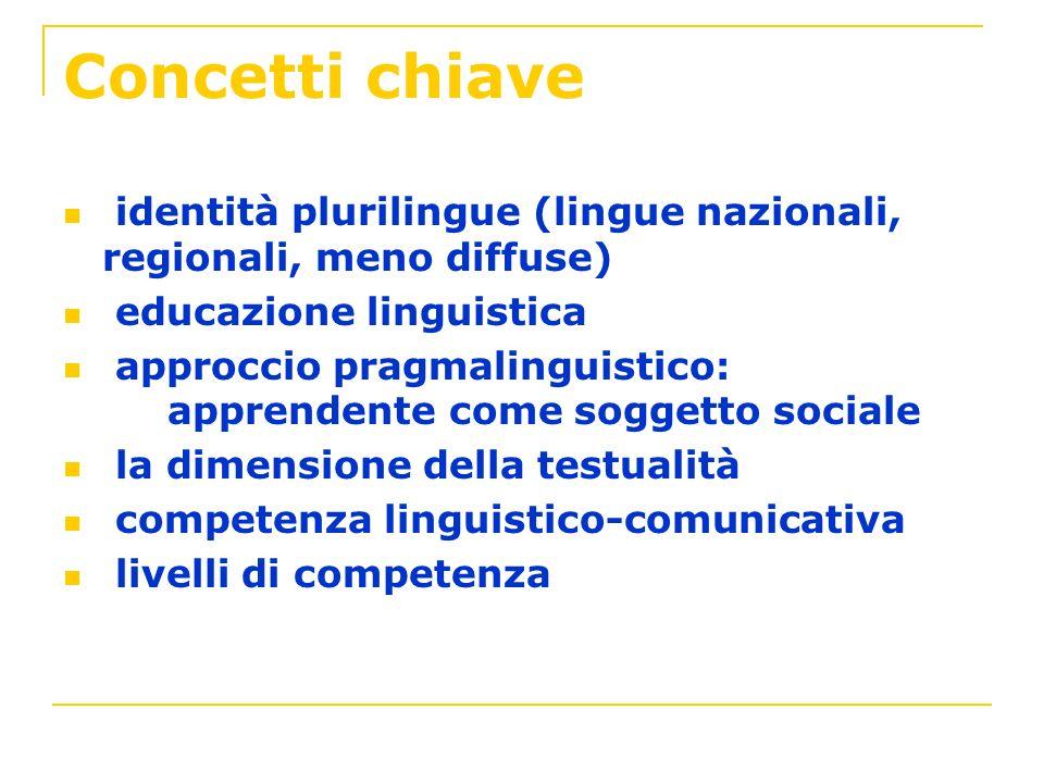 Concetti chiave identità plurilingue (lingue nazionali, regionali, meno diffuse) educazione linguistica.