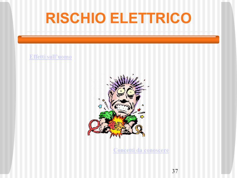 RISCHIO ELETTRICO Effetti sull'uomo Concetti da conoscere 37