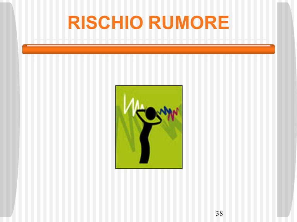 RISCHIO RUMORE 38
