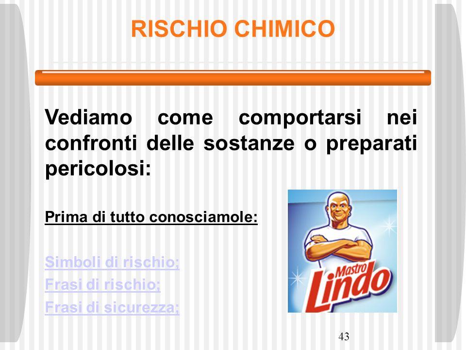 RISCHIO CHIMICO Vediamo come comportarsi nei confronti delle sostanze o preparati pericolosi: Prima di tutto conosciamole: