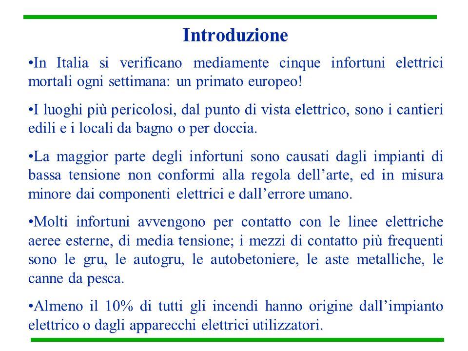 Introduzione In Italia si verificano mediamente cinque infortuni elettrici mortali ogni settimana: un primato europeo!