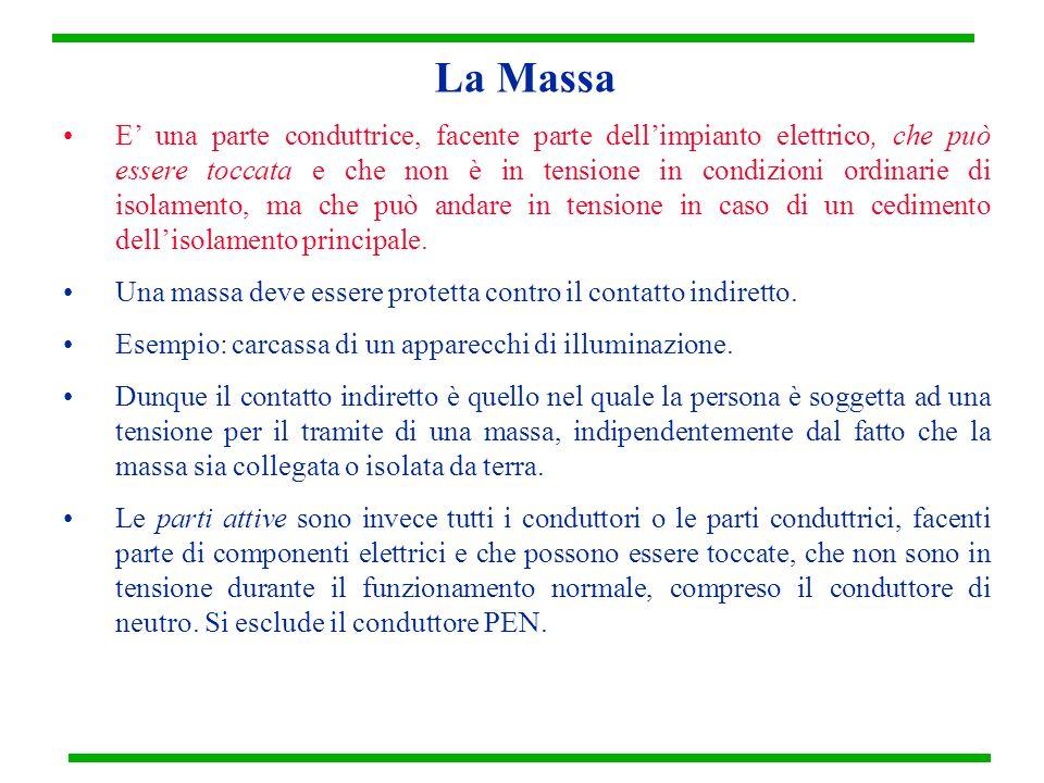 La Massa